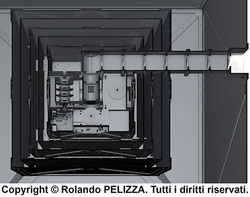 La sezione verticale della macchina di Pelizza in corrispondenza della zona centrale